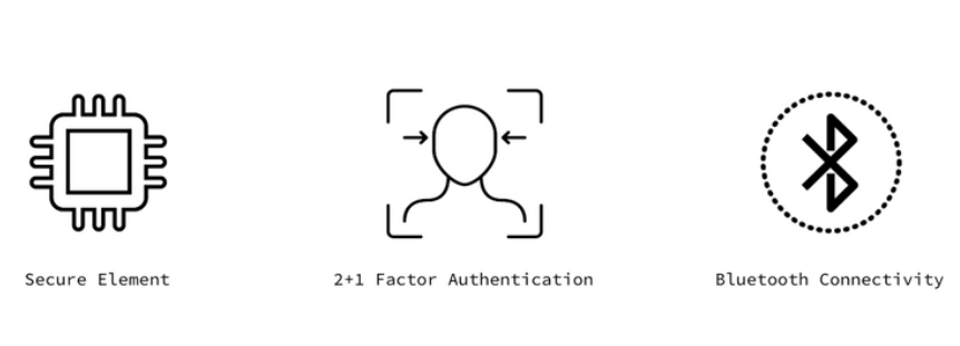 2+1 Factor authentication