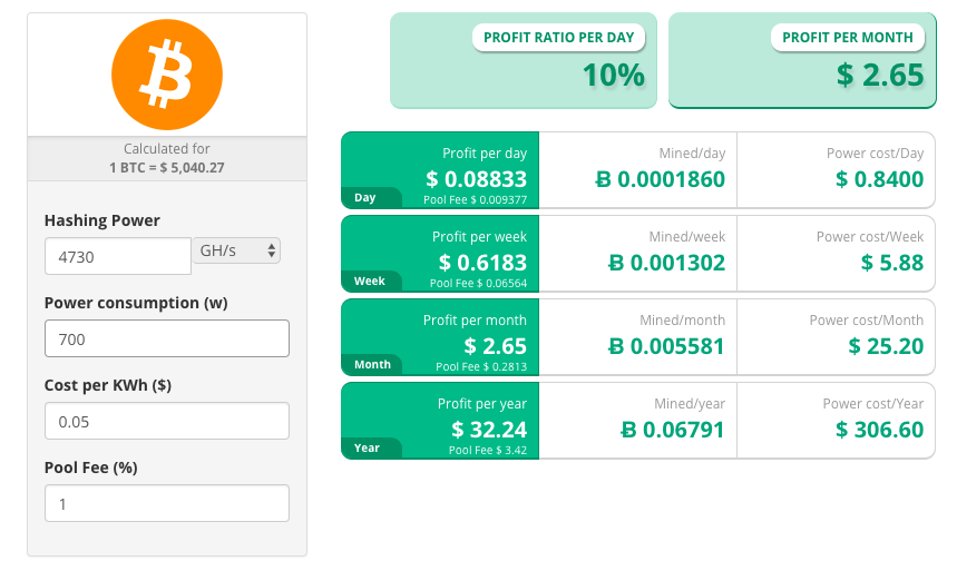 calculate your Bitcoin mining profitability