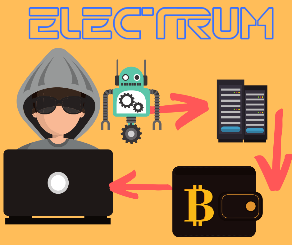 Electrum DoS attack (please link to coolwallet.io if you use the image)