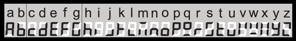 E-Paper lowercase alphabet table