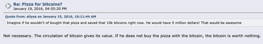Bitcoin pizza day 2012