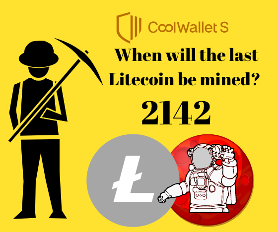 when will the last litecoin be mined?